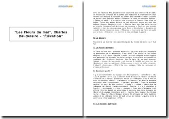 Les Fleurs du mal, Charles Baudelaire - Élévation