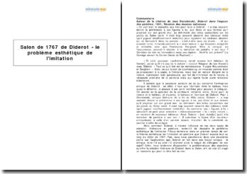 Salon de 1767 de Diderot - le problème esthétique de l'imitation