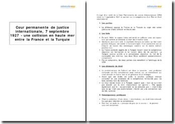 Cour permanente de justice internationale, 7 septembre 1927 - une collision en haute mer entre la France et la Turquie