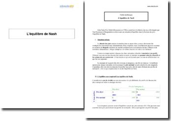L'équilibre de Nash
