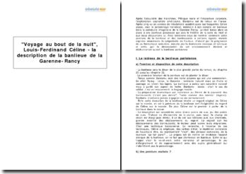 Voyage au bout de la nuit, Louis-Ferdinand Céline - la description de la banlieue de la Garenne-Rancy