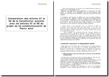 Comparaison des articles 67 et 68 de la Constitution actuelle avec les articles 67 et 68 du projet de loi constitutionnelle de Pierre Avril