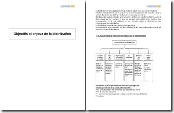 Objectifs et enjeux de la distribution