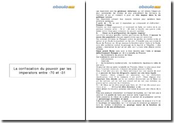 La confiscation du pouvoir par les imperatores (70-31 avt J.-C.)