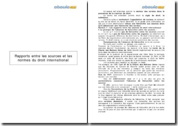 Les rapports entre les sources et les normes du droit international