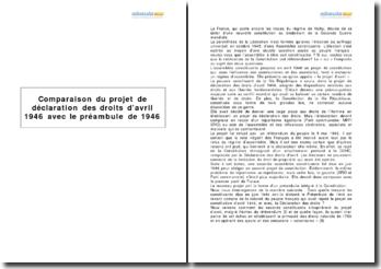 Comparaison du projet de déclaration des droits d'avril 1946 avec le préambule de 1946