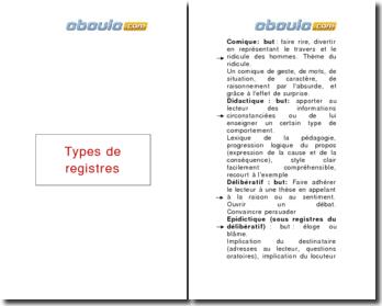 Présentation et définition des différents registres en littérature