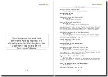 Chronologie et histoire des différents rois de France: les Mérovingiens, les Carolingiens, les Capétiens, les Valois et les Bourbons-Orléans