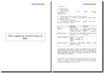 Fiche marketing de Kraft foods et Mars