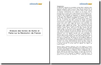 Analyse des textes de Burke et Paine sur la Révolution de France