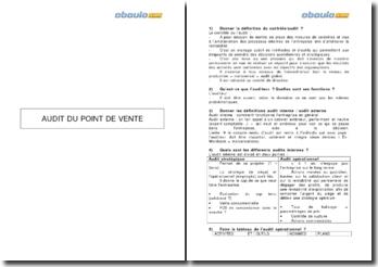 L'audit du point de vente: définition et méthodologie