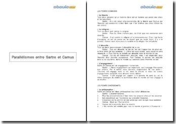 Les parallélismes entre Sartre et Camus