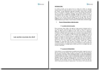 Commentaire des articles 4 et 5 du Code civil de 1804