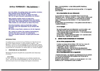 Arthur Rimbaud, Ma bohème