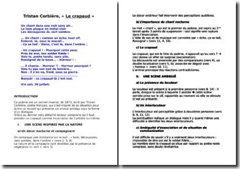 Tristan Corbière, Le Crapaud