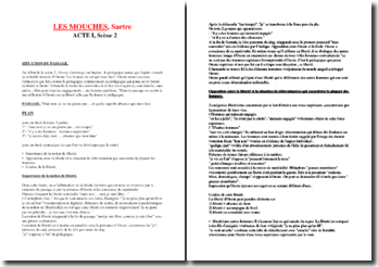 Sartre, Les Mouches, Acte I scène 2