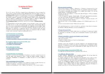 Beaumarchais, Le Mariage de Figaro, Acte V scène 3