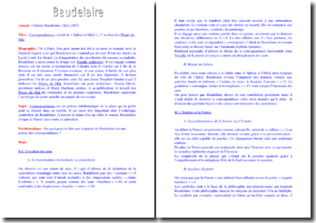 Baudelaire, Les Fleurs du Mal, Correspondances