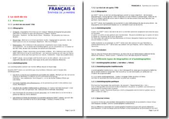 Cours de Français niveau 4ème