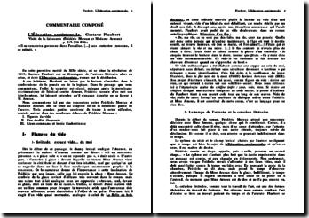Gustave Flaubert, L'Education sentimentale, Visite de la faïencerie