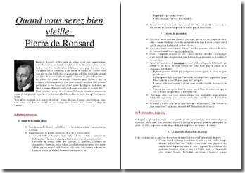 Pierre de Ronsard, Sonnets pour Hélène, Quand vous serez bien vieille