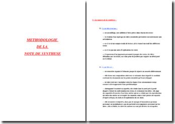 La méthodologie de la note de synthèse