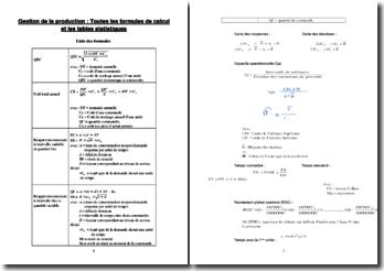 Gestion de la production : formules de calcul et tables statistiques
