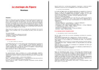 Beaumarchais, Le mariage de figaro, Monologue