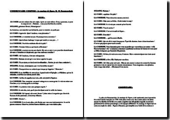 Beaumarchais, Le Mariage de Figaro, Acte II scène 19