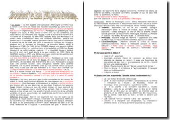 Montaigne, Les Essais, « Sur le démenti »