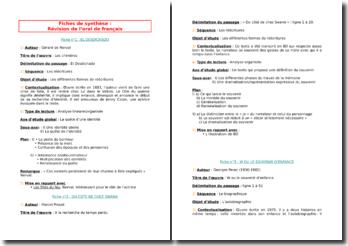 Fiches de synthèse : révisions pour l'oral de français