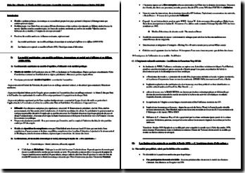 Forces, diffusion, limites et rejet du modèle américan (1945-2000)