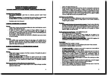 Le passif commun et le passif propre : article 1415 du Code civil