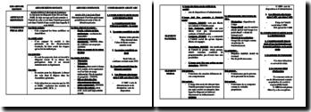 Tableau comparatif des infractions de droit pénal des affaires