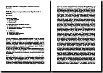 Comparaison entre l'écriture autobiographique et l'écriture romanesque