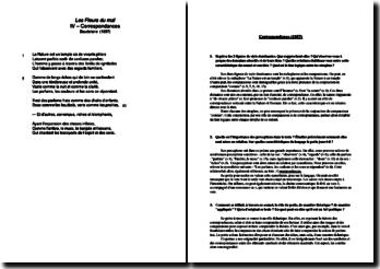 Questions de préparation sur le poème « Correspondances » de C. Baudelaire