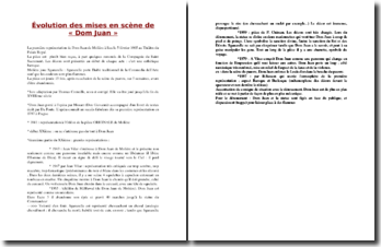 Dom Juan : les différentes mises en scène de 1665 à 1987