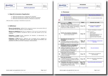 Processus détaillé pour la gestion des ressources humaines