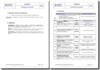 Exemple de procédure de recrutement du personnel