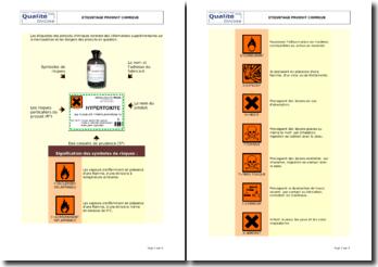 Etiquette des produits dangereux