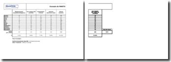 Exemple de diagramme de PARETO