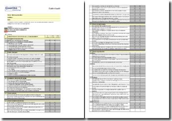 Intructions d'audit et bonnes pratiques