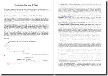 Explication d'un texte de Hegel : Esthétique (1835)