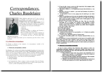 Charles Baudelaire - Correspondances