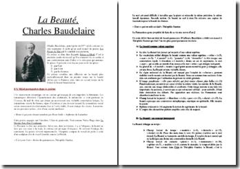 Charles Baudelaire, La Beauté