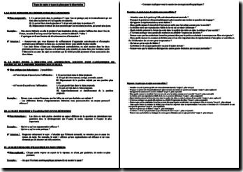 Les types de sujets et types de plans de dissertation