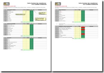 Carte d'analyse des compétences d'un candidat à l'embauche