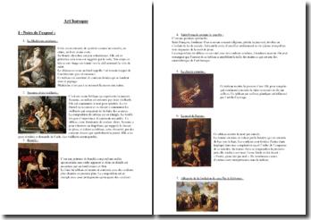 Quelques tableaux représentatifs de l'art baroque
