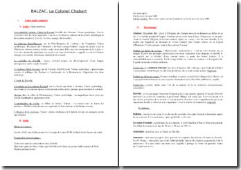 Balzac : Le Colonel Chabert : les personnages, l'action, ...
