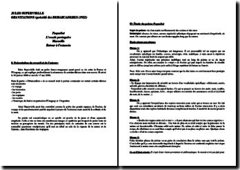 J. Supervielle, Débarcadères : Paquebot, L'Escale Portugaise, Marseille, Retour à l'Estancia